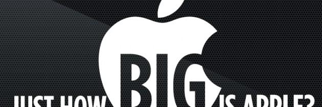 Apple domineert